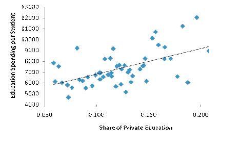 an analysis of the quality of education in public schools in united states Education in the united states of america national education the largest public school system in the united states is in new york other explanations offered for the racial achievement gap include: social class, institutional racism, lower quality of schools and teachers in minority.