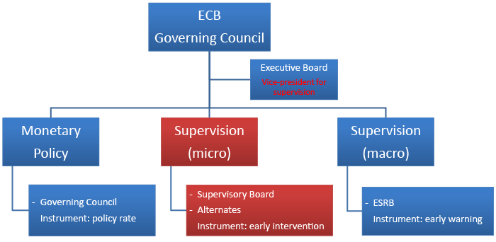 instrument used by central bank in its conduct of monetary policy The transmission mechanisms of monetary policy in  (ie determining the monetary instrument used in  report to the parliament for its conduct of monetary policy.