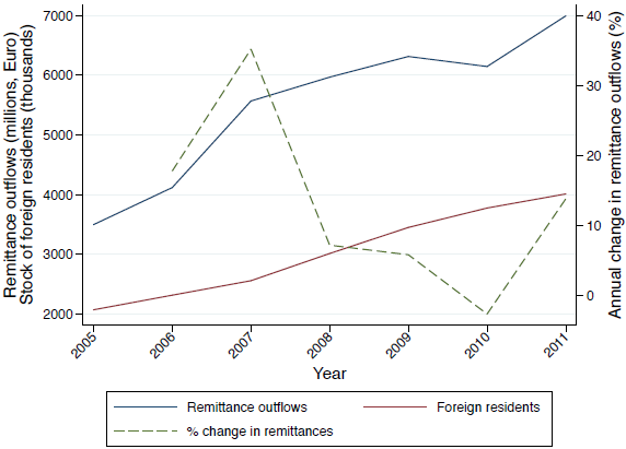 cepr business cycle dating Dating business cycle turning points for the french economy: a ms-dfm approach ∗ february 3, 2015 catherine doz1, anna petronevich2 abstract the official institutions (nber, oecd, cepr and others) provide business cycle chronol- ogy with a lag from 3 months up to several years.