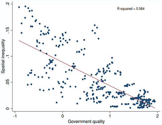 Government and spatial inequality | VOX, CEPR's Policy Portal