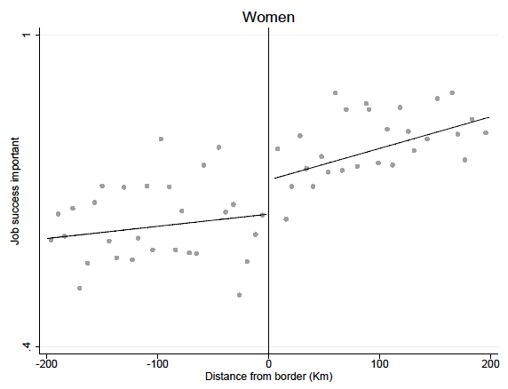 Women, work, and socialism | VOX, CEPR Policy Portal