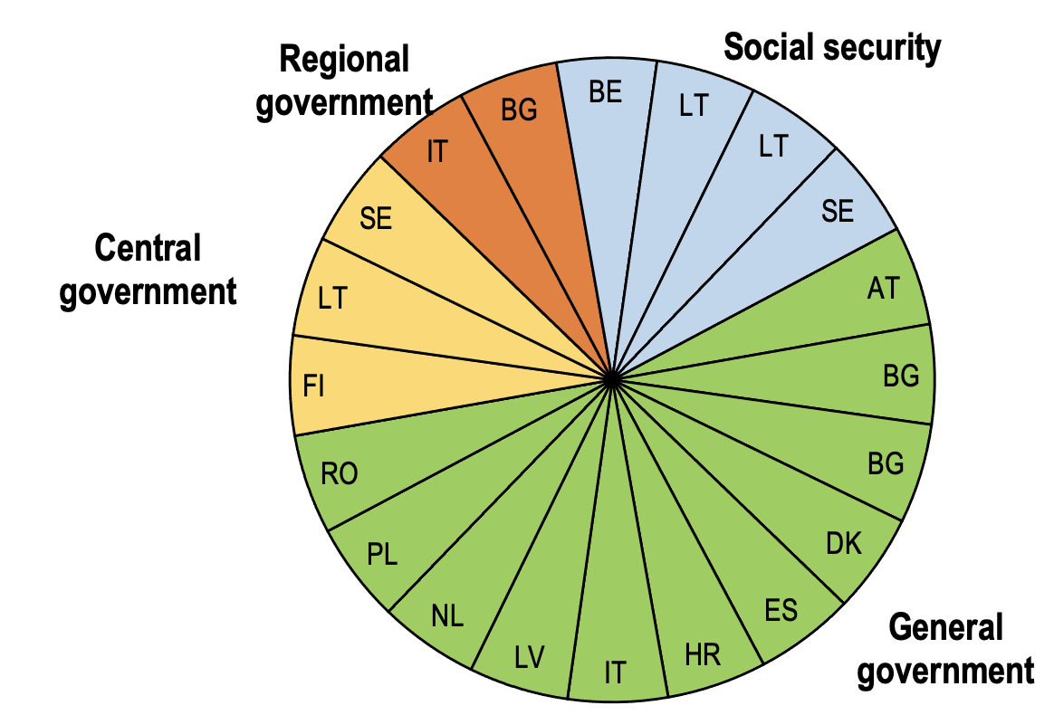 Effectiveness of national expenditure rules 1