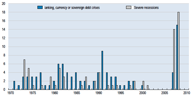 oecd banking statistics methodological country notes 2010 oecd publishing