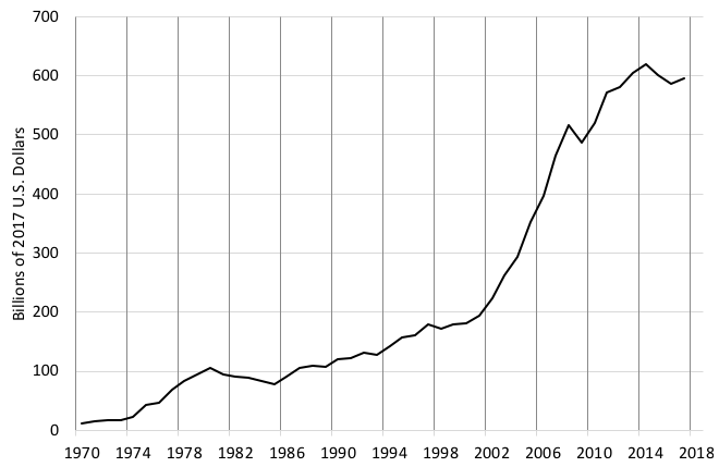 The stubbornly high cost of remittances | VOX, CEPR Policy Portal