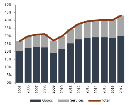 The turnaround of the portuguese economy vox cepr policy portal source statistics of portugal publicscrutiny Image collections