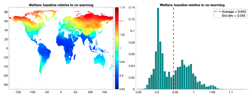 Assessing the aggregate and spatial economic impact of global warming 1