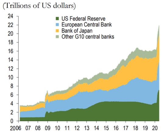 Quantitative easing and helicopter money: Not so distant cousins 2