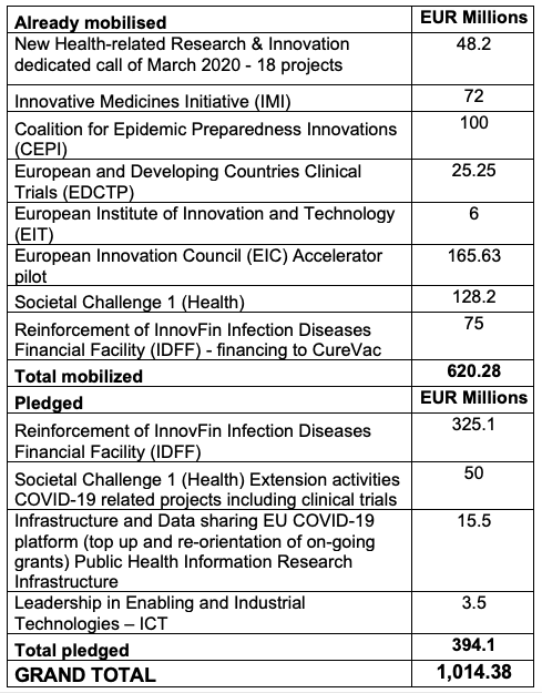 How to strengthen European industries' leadership in vaccine research and innovation 5
