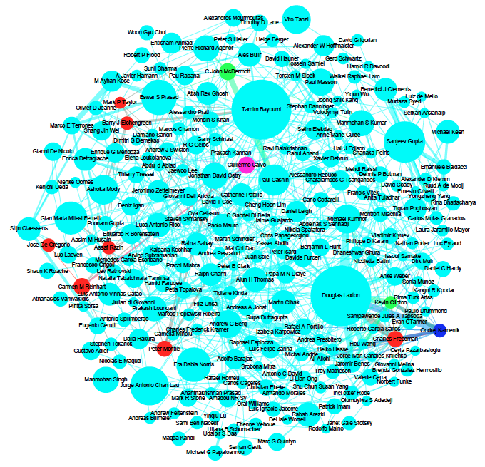 Network effects are critical for research collaborations 3