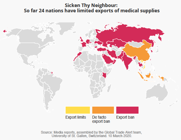 Export Restraints On Medical Supplies During A Pandemic Vox Cepr Policy Portal