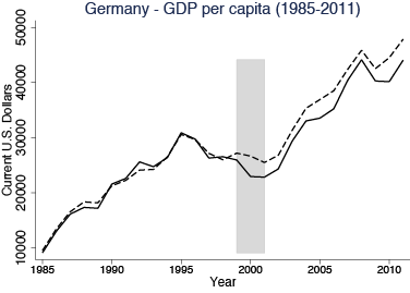 Italy and the euro: Myths and realities | VOX, CEPR Policy