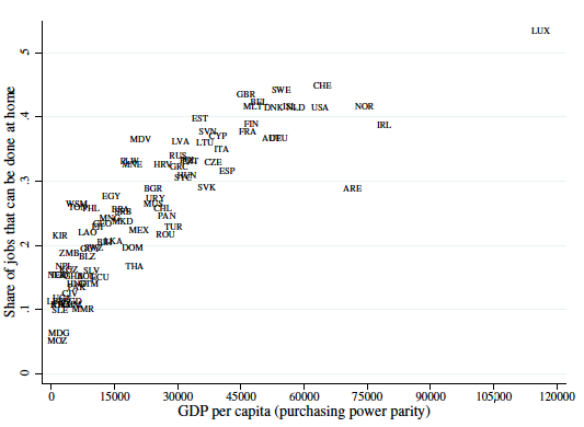 A perfect storm: COVID-19 in emerging economies 2