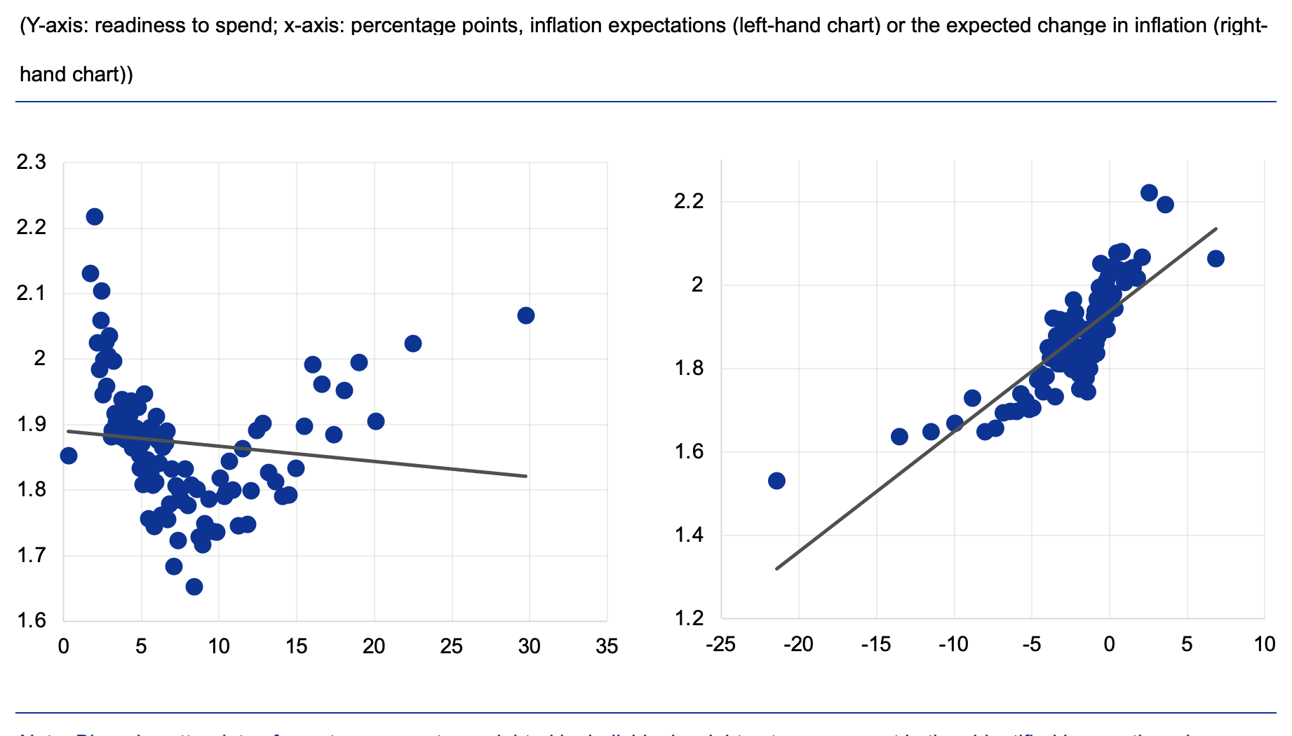 Macroeconomic stabilisation, the lower bound, and inflation: Expectations matter 1