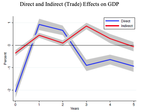 Modern health crises: Recession and recovery 8