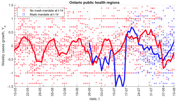 Face Mask Mandates Slowed The Spread Of Covid 19 In Canada Vox Cepr Policy Portal