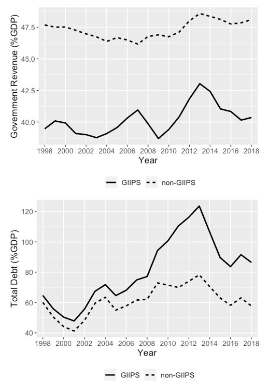 Euro Area Bank Bailout Policies After The Global Financial Crisis Sowed Seeds Of The Next Crisis Vox Cepr Policy Portal