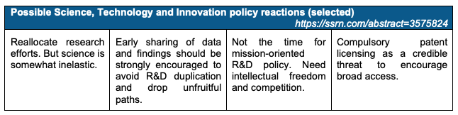 The take of innovation economists on the COVID-19 crisis 2