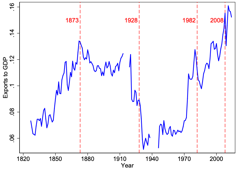 https://voxeu.org/sites/default/files/image/FromMay2014/taylor3marchfig1.png