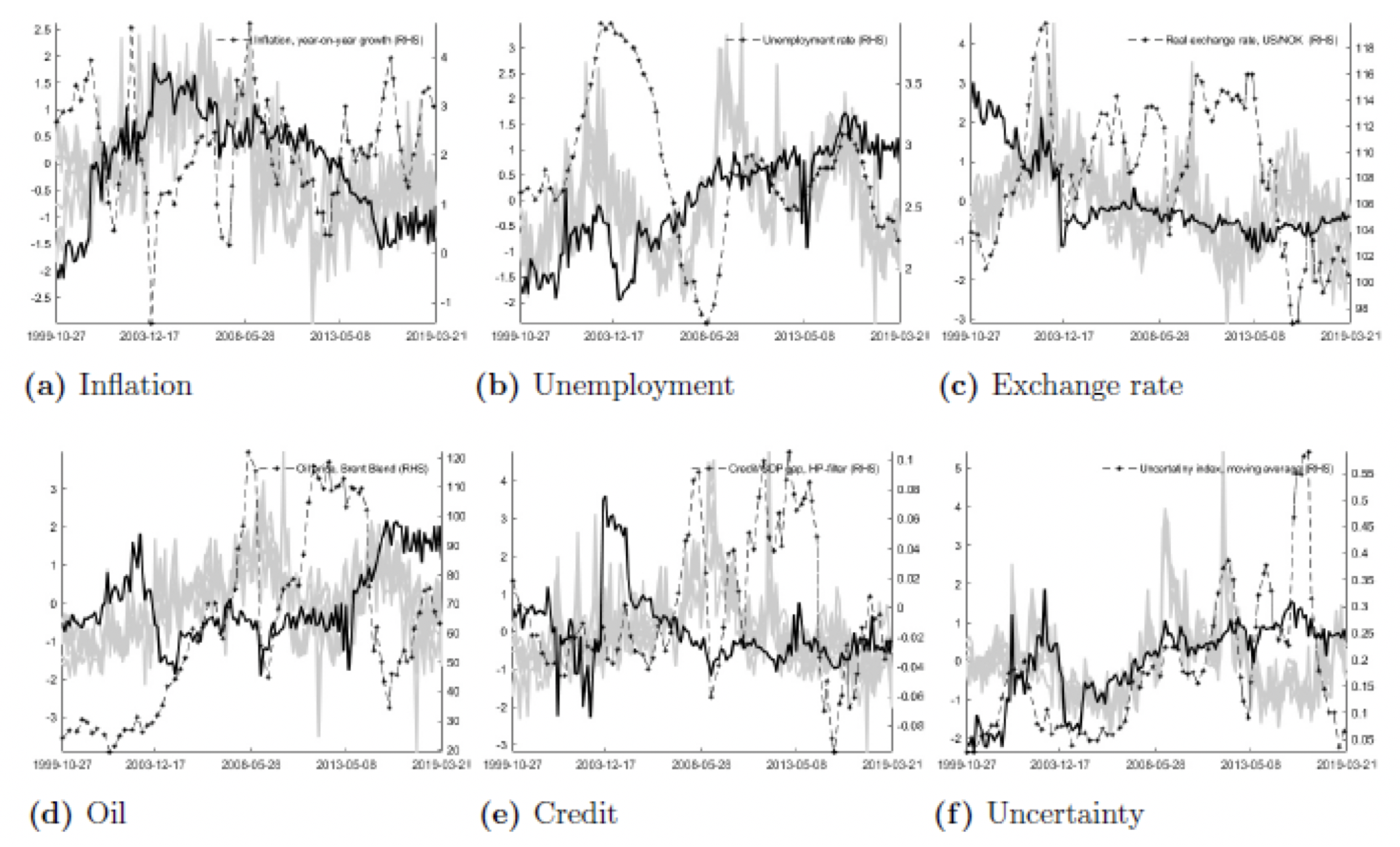 Narrative monetary policy surprises and the media 3