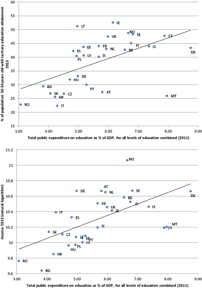 Re-thinking education: Alternative policy lessons | VOX, CEPR Policy