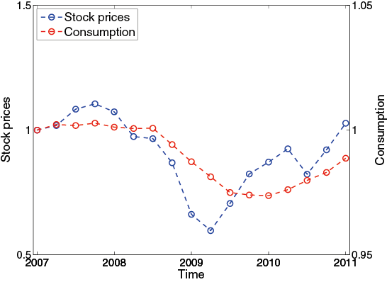 factors influencing stock prices in indonesia exchange This paper analyzed factors influencing the market index for the nairobi stock exchange (nse), taking a time horizon between january 2008 to december, 2010.