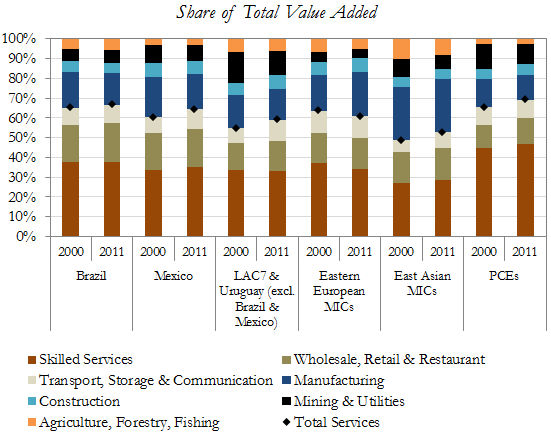 should the world rely on english World total primary energy consumption by fuel in 2015 coal (30%) natural gas  (24%)  it does not include energy from food, and the extent to which direct  biomass burning has been accounted for is poorly documented  break point  and the challenges facing an energy dependent world (book) world energy  outlook.