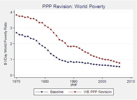 policy research working paper 4703 world bank